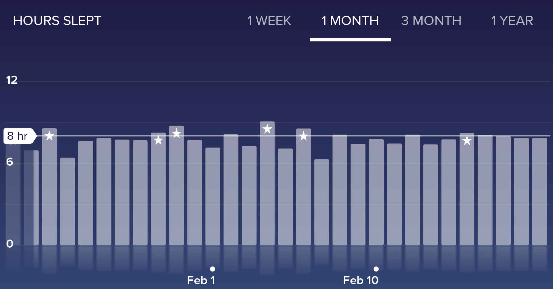 sleep_month