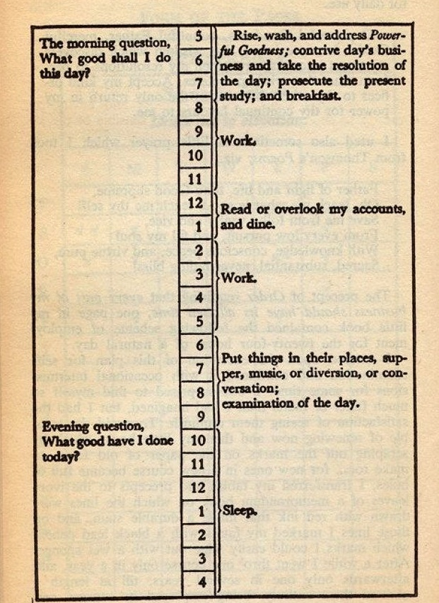 the virtues benjamin franklin s guide to building character  ben franklin schedule