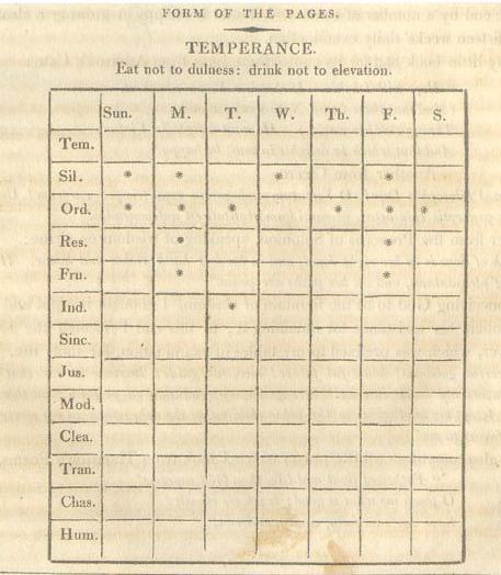 13-virtues-chart.jpg